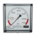 Quantum Tank Level Gauge