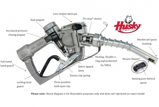 dodge 5 9 gas engine diagram husky nozzles - a guide to the enhanced feature of the ... #6